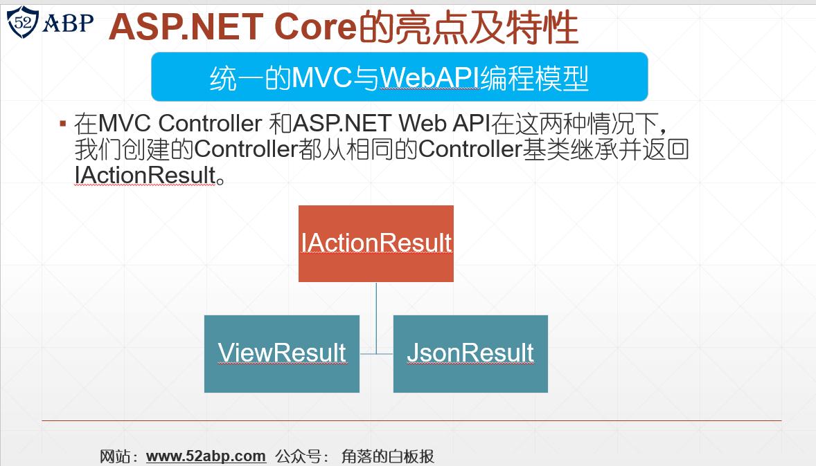 MVC和Web API的统一编程模型